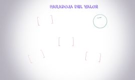 PARADOJA DEL VALOR