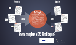 How to compleate a KA2 final report