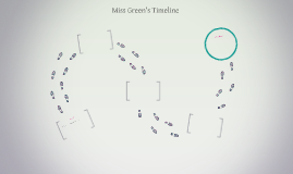 Miss Green's Timeline