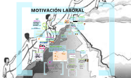 Copy of CAPACITACIÓN(Motivación Laboral)