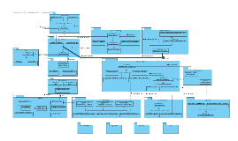 Activity diagram videostabcpp main opencv by rodrigo j ortiz class diagram videostab module opencv ccuart Gallery