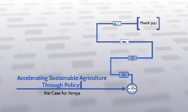 Accelerating Sustainable Agriculture Through Policy: