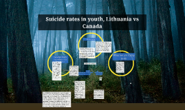 Change in suicide rates Between Canada and Lithuania