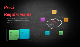 Copy of Prezi Requirements