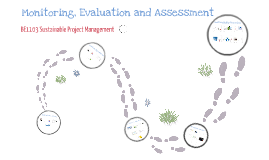 BE1103 Sustainability Monitoring and Assessment