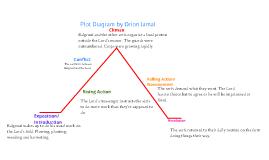 short story plot diagram by orion jamal on prezi : beowulf plot diagram - findchart.co