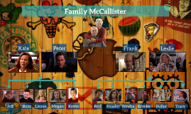 Family McCallister