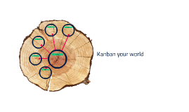 Kanban your world