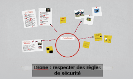 Copy of Drone : respecter des règles de sécurité