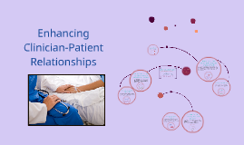 Enhancing Clinician-Patient Relationships