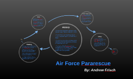 Air Force Pararescue By Andrew Frisch On Prezi