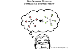 The Japanese Firm as a Comparative Business Model