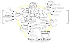 Electro-Shock Therapy