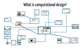 A very short introduction to computational design
