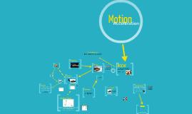 Acceleration Part 1 (1.3)