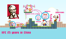 Copy of KFC 25 years in China
