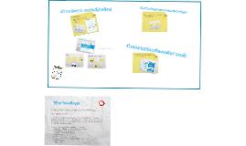 Copy of Creatieve ontwikkeling
