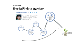 Pitching to Investors