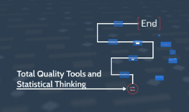 Total Quality Tools and Statistical Thinking