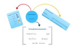 Herramientas de sintesis y presentación de la información