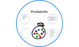 Probabolity