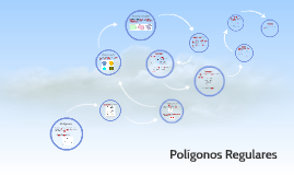 Copy of Polígonos