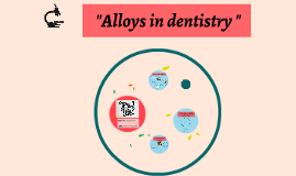 """Alloys in dentistry """