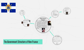 The Government Structure of New France