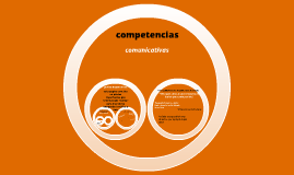 Copy of BASES DE DATOS ACADEMICAS Y CIENTIFICAS