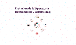 Copy of Evolucion de la Operatoria Dental (dolor y sensibilidad)