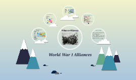 World War 1 Alliances