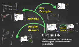 Tables and Data