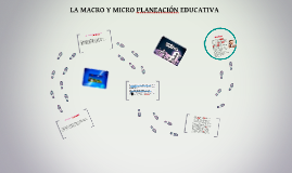 Copy of LA MACRO Y MICRO PLANEACIÓN EDUCATIVA