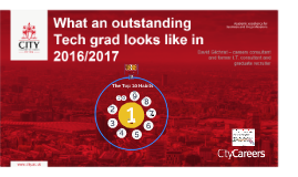 What an outstanding Tech grad looks like