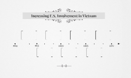 Increasing U.S. Involvement in Vietnam