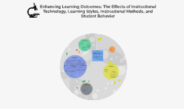 Enhancing Learning Outcomes: The Effects of Instructional Te