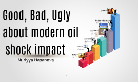 Good, bad, ugly about oil shocks