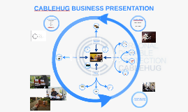 Cablehug Presentation