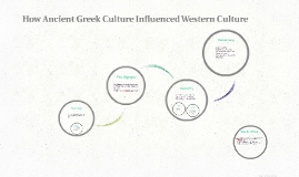 How Ancient Greek Culture Influenced Western Culture