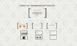 Chapter 20 - Immigrants and Urban Life