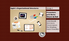 Copy of Apple organizational structures