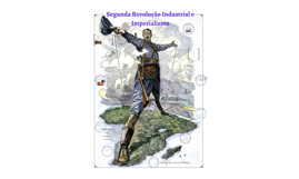Segunda Revolução Industrial e Imperialismo