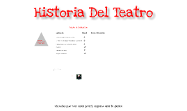 Linea de tiempo teatro castellano