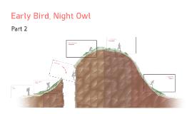 Early Bird, Night Owl
