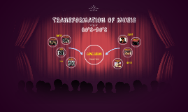 Copy of TRANSFORMATION OF MUSIC