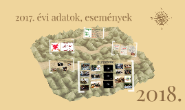 2017. évi beszámoló