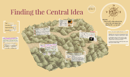 Copy of Finding the Central Idea