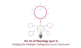 The Art of Phonology (part 1):