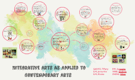 Copy of Integrative Arts as Applied to Contemporary Arts