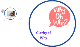 AIESEC - Clarity of Why